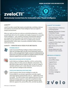 zveloCTI | Cyber Threat Intelligence Datasheet